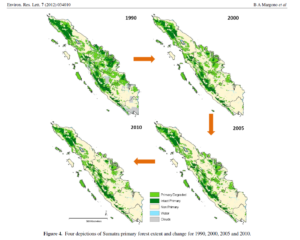 Primary forest loss Sumatra 1990-2010